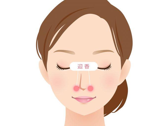 鼻水を抑えるツボ 迎香(げいこう)