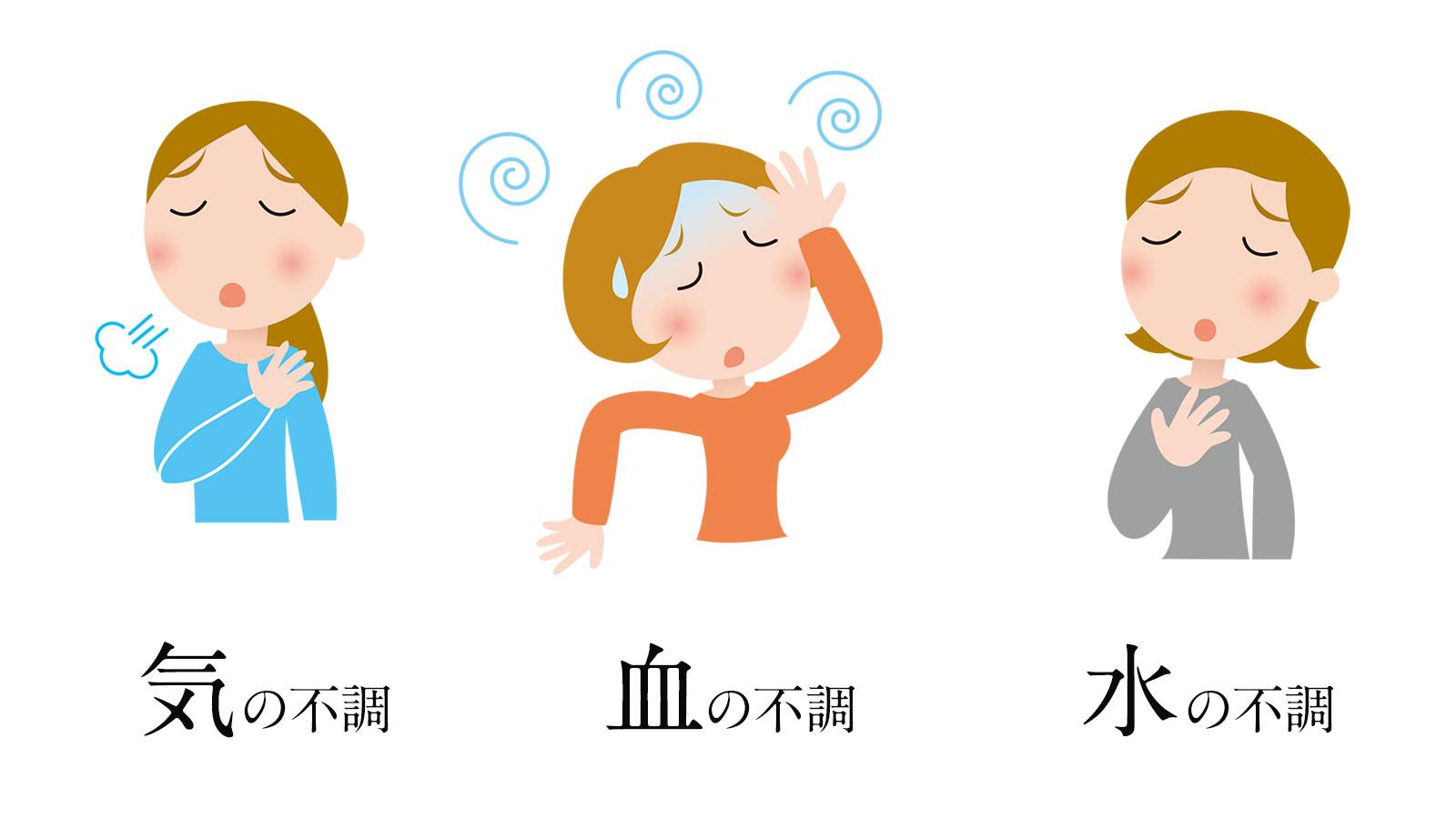 気(き)・血(けつ)・水(すい)